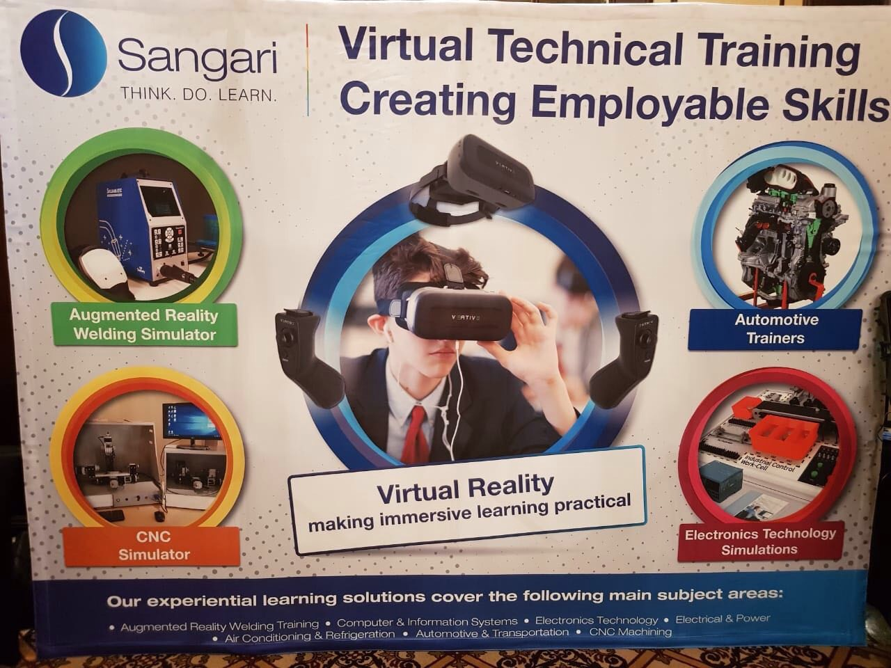 Member Info Adessa Training Simulation For Residential Wiring 4th Edition Software Reality Ar Welding Simulator And A Range Of Virtual Vr Educational Systems Schools The Veative Interactive