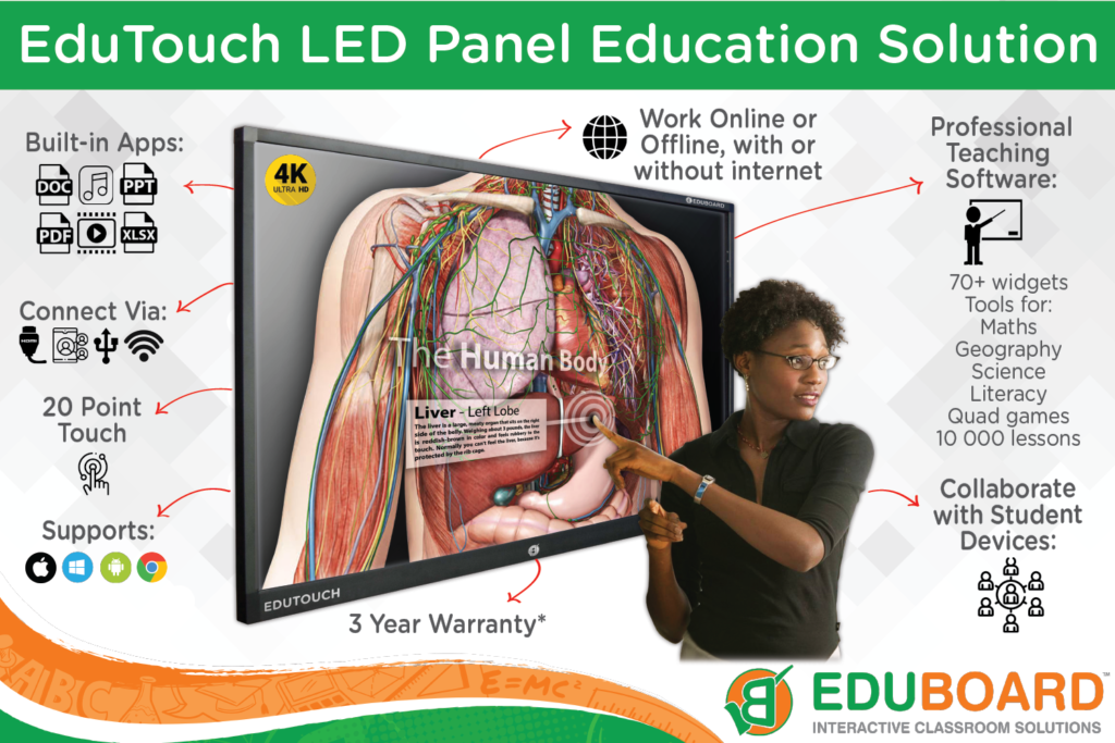 EduTouch LED Touch Panel 004